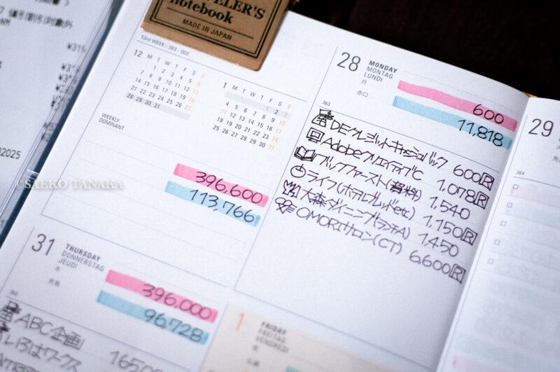 手帳を家計簿代わりにするときにもおすすめのHIGHTIDE/ハイタイドパピヨン(B6 ブロック ウィークリー)と支出管理のレシート