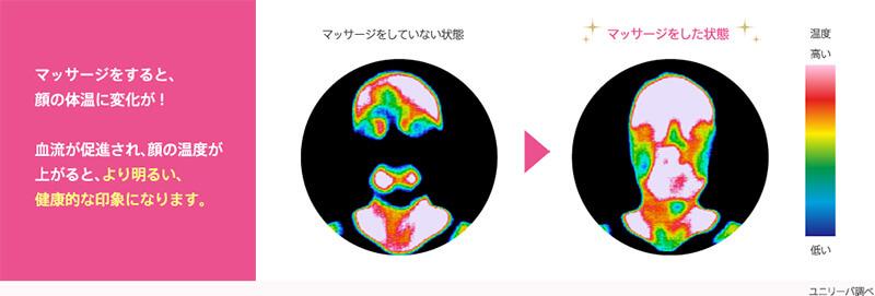 クレンジングしながら肌を保湿・毛穴詰まりの角栓や古い角質を落とす・エイジングケアする効果が期待できる保湿クレンジングクリームとして人気の高いポンズ『エイジビューティークリームクレンジング』の効果をあらわす公式ホームページのデータ引用画像