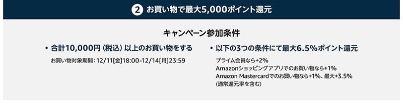 安くお得にクリスマスプレゼントが購入できる、2020年12月11日18時から開催のAmazon『年末の贈り物セール』のポイントアップキャンペーン